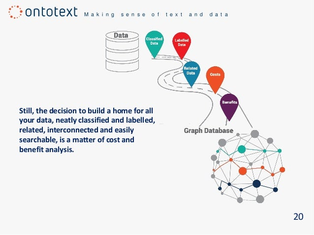 M a k i n g s e n s e o f t e x t a n d d a t a 20 Still, the decision to build a home for all your data, neatly classifie...