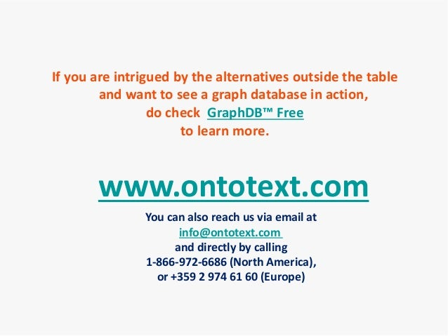 www.ontotext.com You can also reach us via email at info@ontotext.com and directly by calling 1-866-972-6686 (North Americ...
