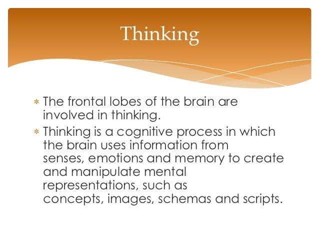 Thinking presentation Slide 2