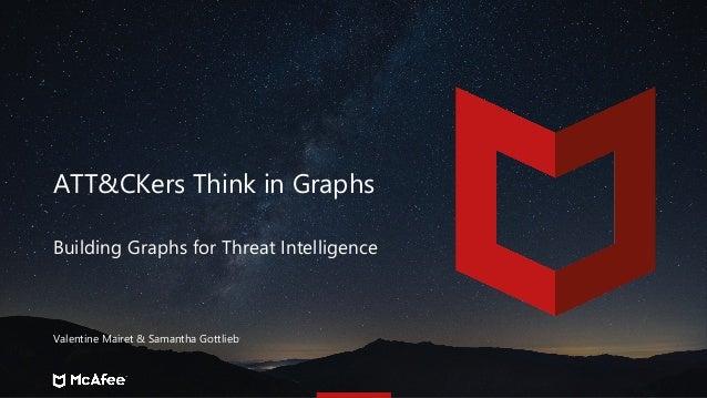 Building Graphs for Threat Intelligence ATT&CKers Think in Graphs Valentine Mairet & Samantha Gottlieb