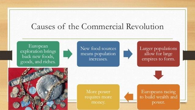 commercial revolution timeline