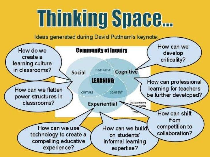 Thinking space v1