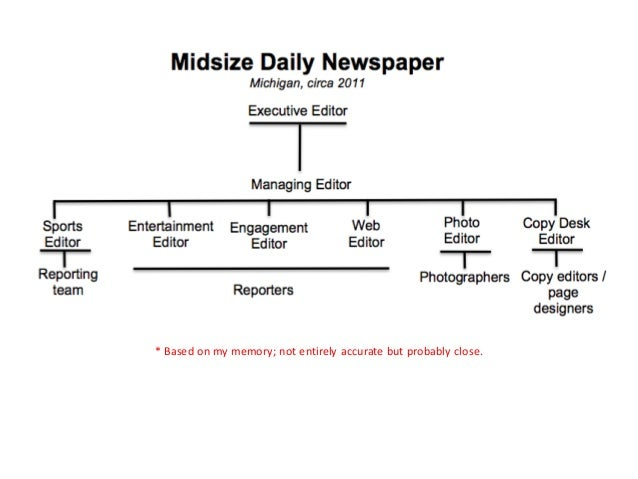 alternative careers for journalists
