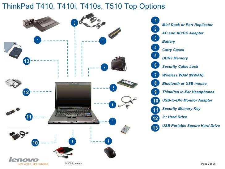 Think Pad T410 T510 Top Options