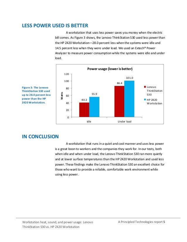 Workstation heat, sound, and power usage: Lenovo