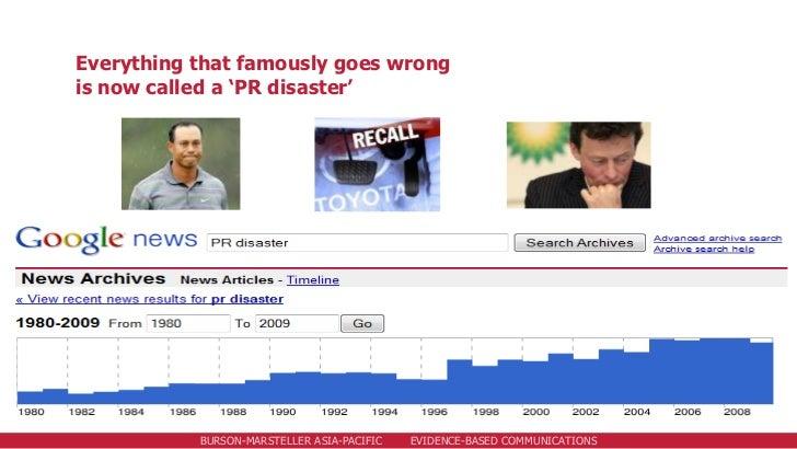 12 months away from a digital crisis?http://www.slideshare.net/bmasia/bursonmarsteller-digital-crisis-communications-study