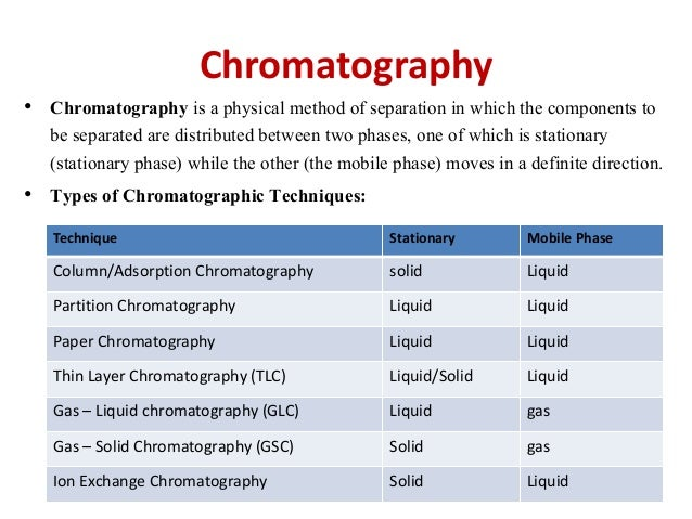 thin layer and column chromatography extracted Phy of the alkaloid fraction extracted from the  and fractionated on alumina by column chromatography  tion was performed by thin-layer chromatography on.