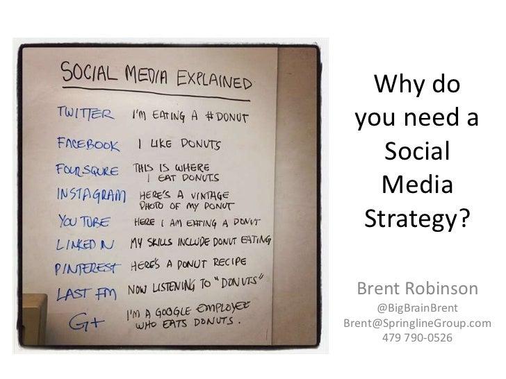 Why do you need a    Social   Media  Strategy?  Brent Robinson     @BigBrainBrentBrent@SpringlineGroup.com      479 790-0526