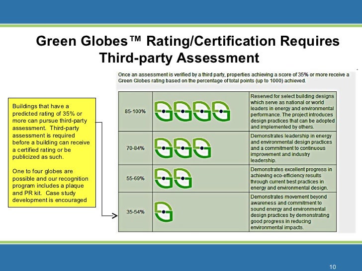 Third Party Rating Certification