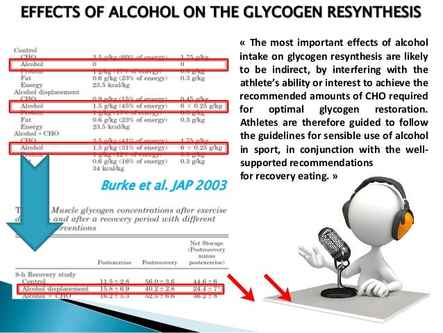 Regulation of glycogen resynthesis following exercise. Dietary considerations.