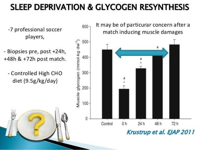 enhance glycogen resynthesis after exercise Glycogen repletion in horses seppo hyyppä the extent of muscle glycogen resynthesis high carbohydrate intake shortly after exercise is known to enhance.