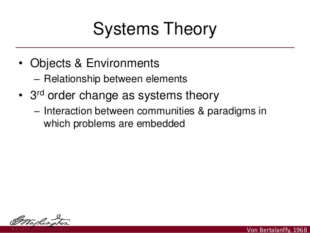 Third-Order Change As a Systems Theory for Community Psychology Slide 2