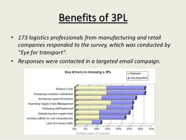 the use of 3rd party logistics 2016 third-party logistics study  showed that 70% of those who use logistics services (shippers) and 85% of 3pl providers said the use of 3pl services has.