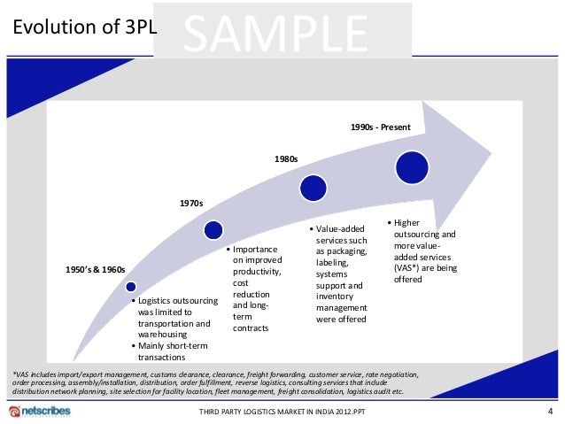 logistics 2012 3pl study 2017 global state of logistics outsourcing study reveals evolving role of this is an increase from 2012, when 88 percent of 3pl users and 94.