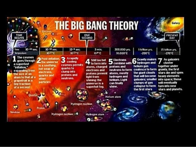 The Big Bang Theory And The Project