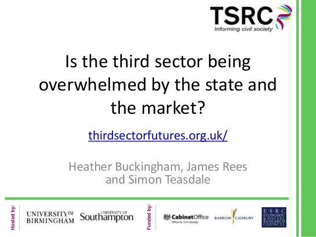 Hostedby:Fundedby:Is the third sector beingoverwhelmed by the state andthe market?thirdsectorfutures.org.uk/Heather Buckin...