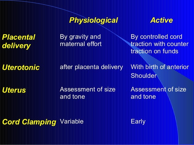 active vs physiological management of third stage of labour Third stage of labour active management of third stage is faster (around 5-7 minutes) physiological management of third stage may take up to 30 minutes.