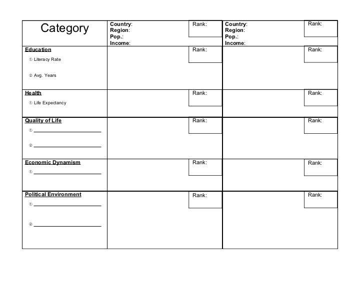 Third World Definition Worksheet – Definition of Worksheet