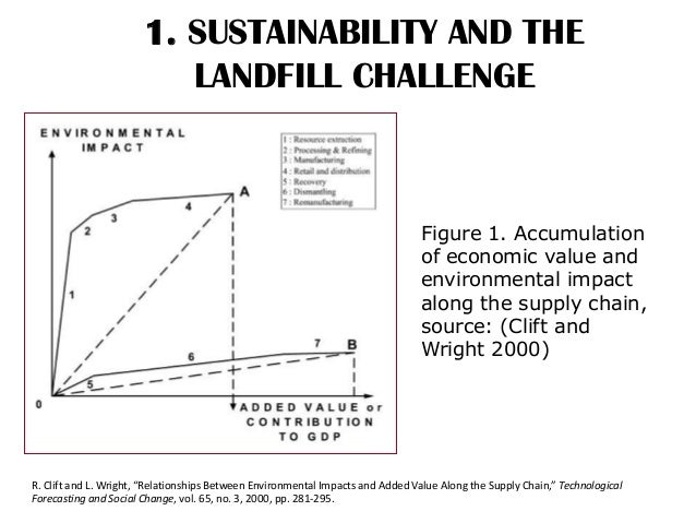 hospitality research project about sustainability of Learn more about jll hotels and hospitality research from around critical decisions about hotel and hospitality real new projects and quick facts.