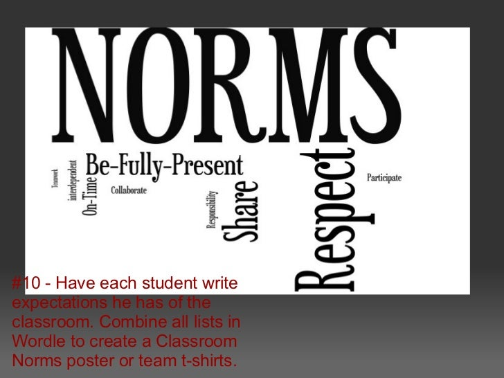 normative expectations essay Pursuit of happiness antoinette essays pursuit of happiness and life satisfaction is based more on external and normative expectations than on.