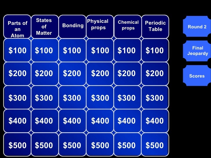 This Is Jeopardy Template