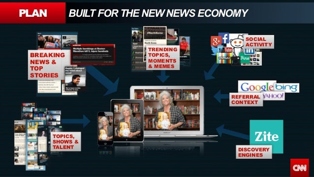 PLAN BUILT FOR THE NEW NEWS ECONOMY REFERRAL CONTEXT BREAKING NEWS & TOP STORIES TOPICS, SHOWS & TALENT SOCIAL ACTIVITY @K...