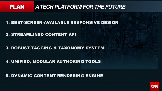 1. BEST-SCREEN-AVAILABLE RESPONSIVE DESIGN 2. STREAMLINED CONTENT API 3. ROBUST TAGGING & TAXONOMY SYSTEM 4. UNIFIED, MODU...