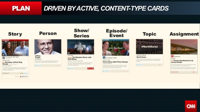 PLAN DRIVEN BYACTIVE, CONTENT-TYPE CARDS Story Person Show/ Series Topic Episode/ Event Assignment