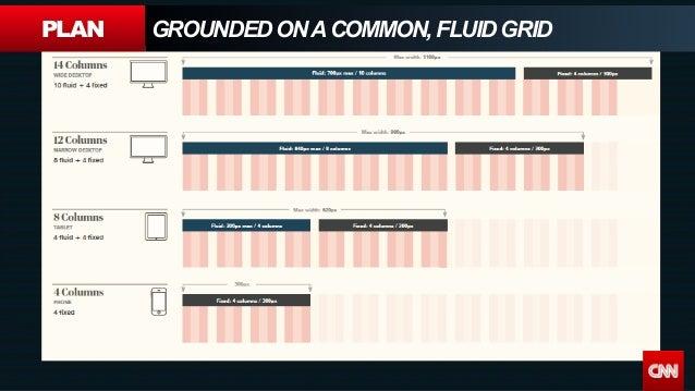 PLAN GROUNDED ONACOMMON, FLUID GRID