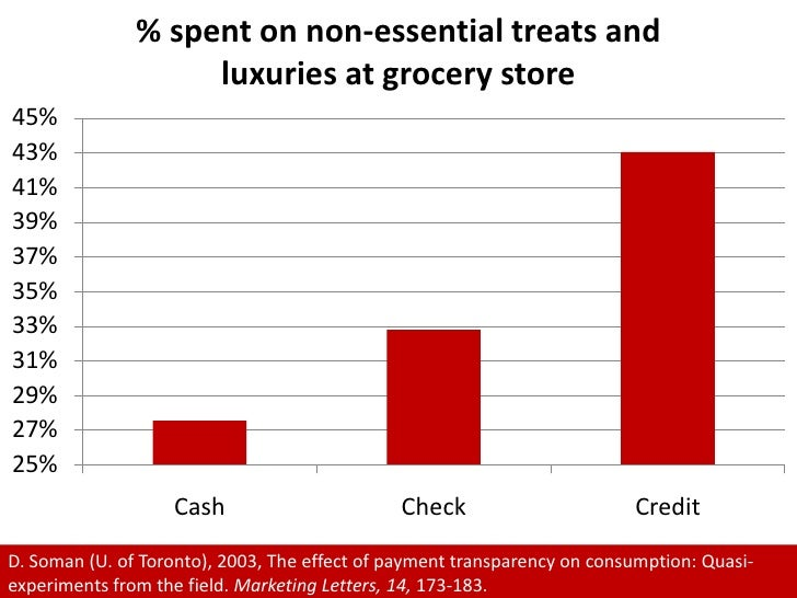 effect of credit card on willingness By using either cash or credit card (random assignment) they replicated the  basic finding that willingness-to-pay is significantly greater in the credit-card.