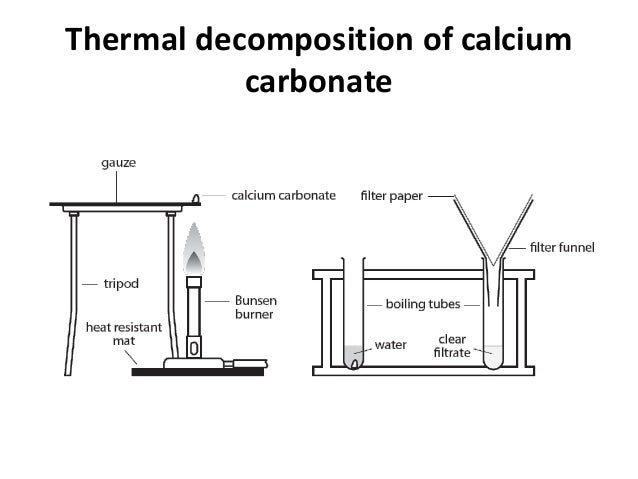 This one thermal decomp