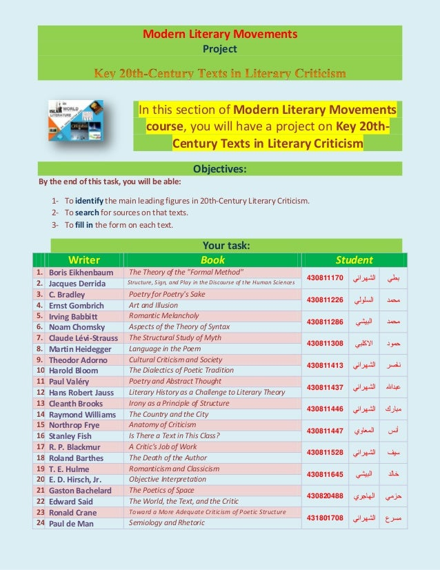 Modern Literary MovementsProjectIn this section of Modern Literary Movementscourse, you will have a project on Key 20th-Ce...