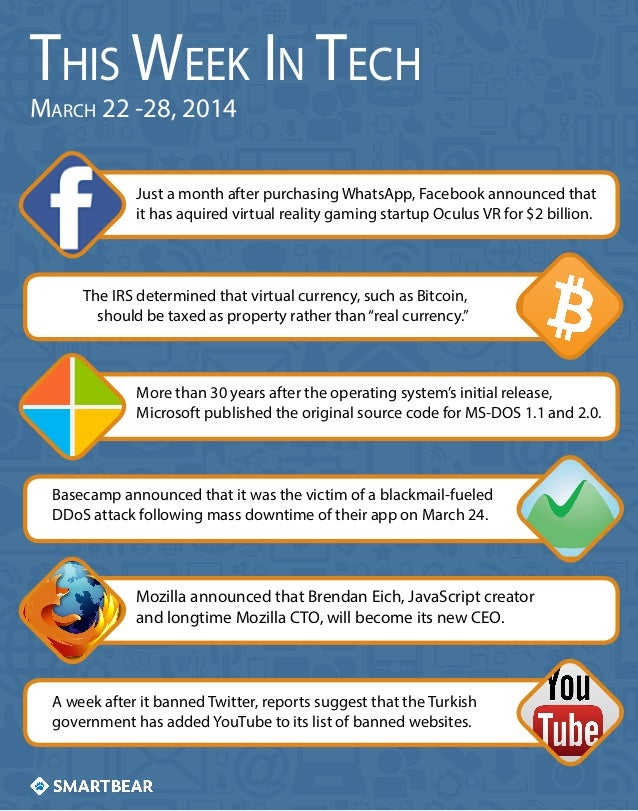 This Week In Tech March 22 -28, 2014 Just a month after purchasing WhatsApp, Facebook announced that it has aquired virtua...