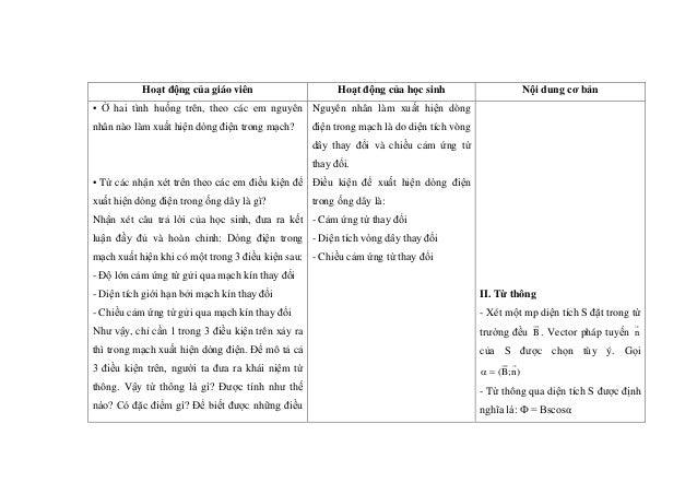 Hoạt động của giáo viên Hoạt động của học sinh Nội dung cơ bản • Ở hai tình huống trên, theo các em nguyên nhân nào làm xu...