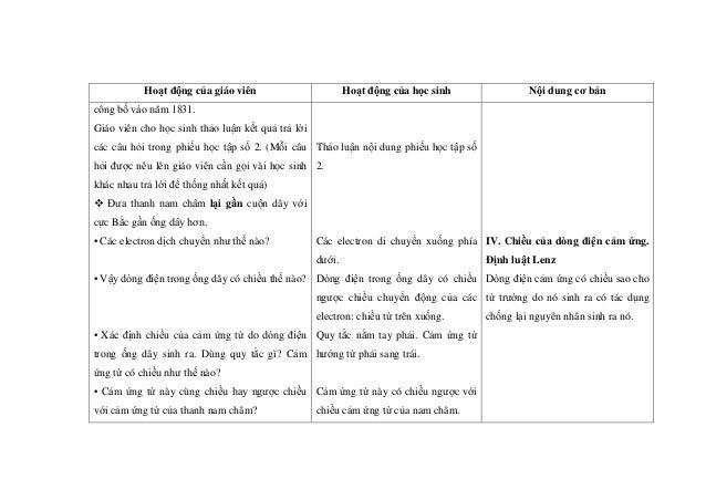 Hoạt động của giáo viên Hoạt động của học sinh Nội dung cơ bản công bố vào năm 1831. Giáo viên cho học sinh thảo luận kết ...
