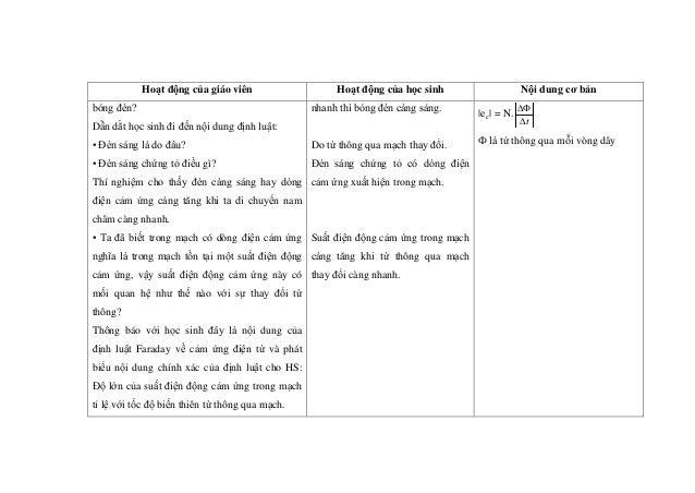 Hoạt động của giáo viên Hoạt động của học sinh Nội dung cơ bản bóng đèn? Dẫn dắt học sinh đi đến nội dung định luật: • Đèn...
