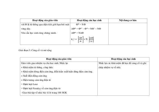Hoạt động của giáo viên Hoạt động của học sinh Nội dung cơ bản với Ф là từ thông qua diện tích giới hạn bởi một vòng dây. ...