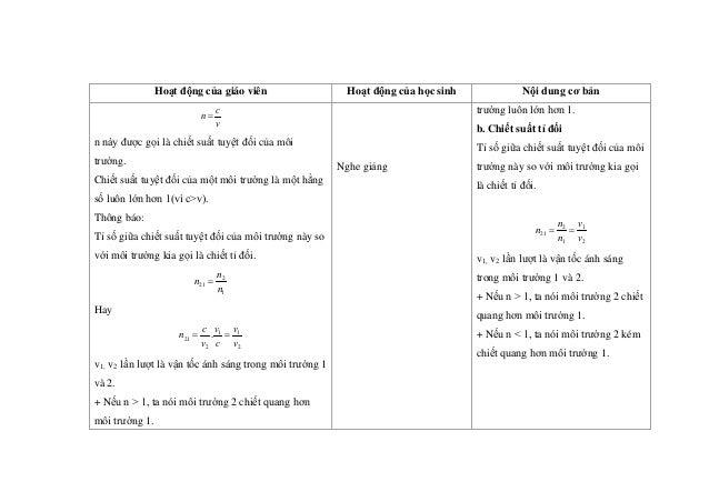 Hoạt động của giáo viên Hoạt động của học sinh Nội dung cơ bản c n v = n này được gọi là chiết suất tuyệt đối của môi trườ...