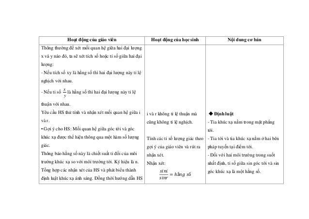 Hoạt động của giáo viên Hoạt động của học sinh Nội dung cơ bản Thông thường để xét mối quan hệ giữa hai đại lượng x và y n...