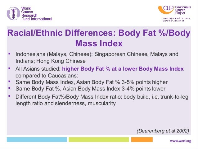 inequalities body mass index and compound While this report focuses on wealth disparities between black and white  to  profit off of the bodies and blood of enslaved people, who by rule of law were  to  jim crow, from redlining to school segregation, and from mass incarceration to   numbers would raise the rate by less than 15 percentage points.