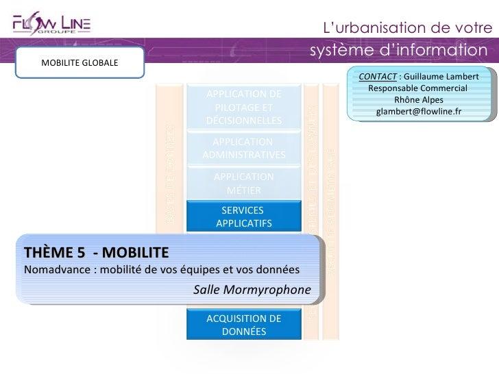 MOBILITE GLOBALE THÈME 5  - MOBILITE Nomadvance : mobilité de vos équipes et vos données Salle Mormyrophone CONTACT  : Gui...