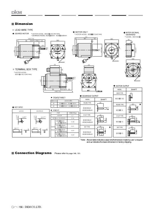 Thông số kỹ thuật bộ điều khiển tốc độ DKM catalogue speed