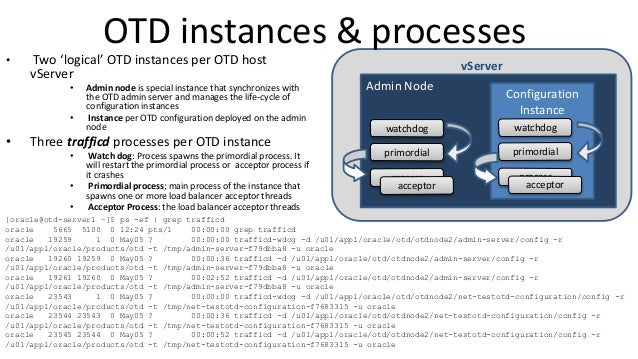 Oracle Traffic Director Instances, Processes and High Availability explained Slide 2