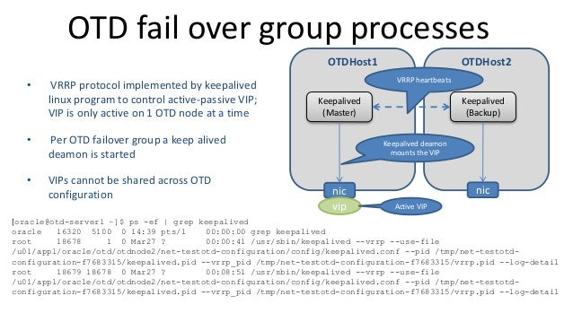 Oracle Traffic Director Instances, Processes and High Availability explained Slide 3