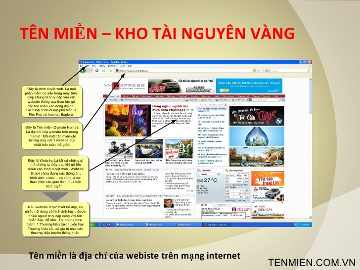 TÊN MIỀN – KHO TÀI NGUYÊN VÀNG Tên miền là địa chỉ của webiste trên mạng internet TENMIEN.COM.VN