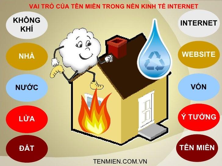 VAI TRÒ CỦA TÊN MIỀN TRONG NỀN KINH TẾ INTERNET TENMIEN.COM.VN