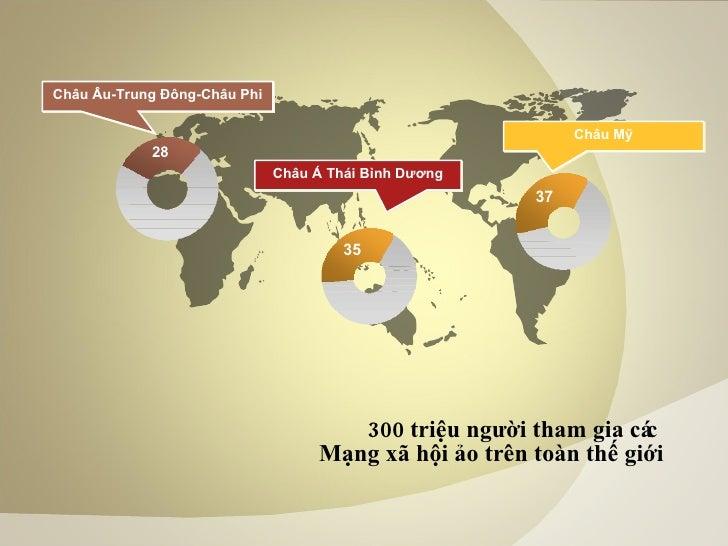 300 triệu người tham gia các  Mạng xã hội ảo trên toàn thế giới Châu Âu-Trung Đông-Châu Phi Châu Á Thái Bình Dương Châu Mỹ