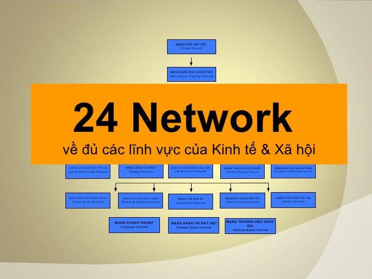 24 Network   về đủ các lĩnh vực của Kinh tế & Xã hội