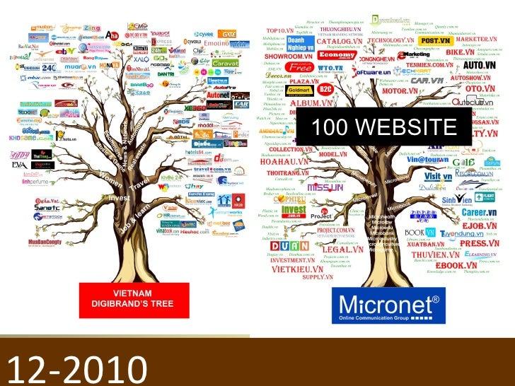 100 WEBSITE 12-2010