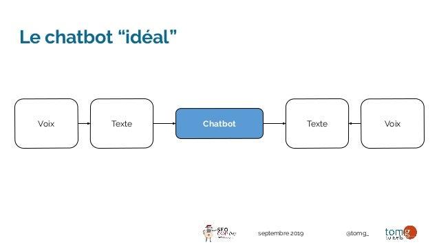 """septembre 2019 @tomg_ Le chatbot """"idéal"""" Texte Chatbot TexteVoix Voix"""